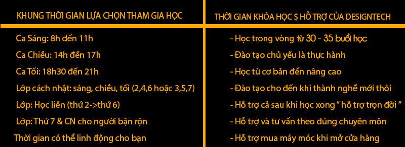 Học thiết kế cảnh quan ở đâu tốt nhất tại Hà Nội?